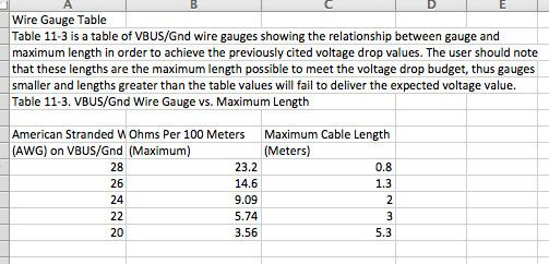 Maximum cable length for USB3