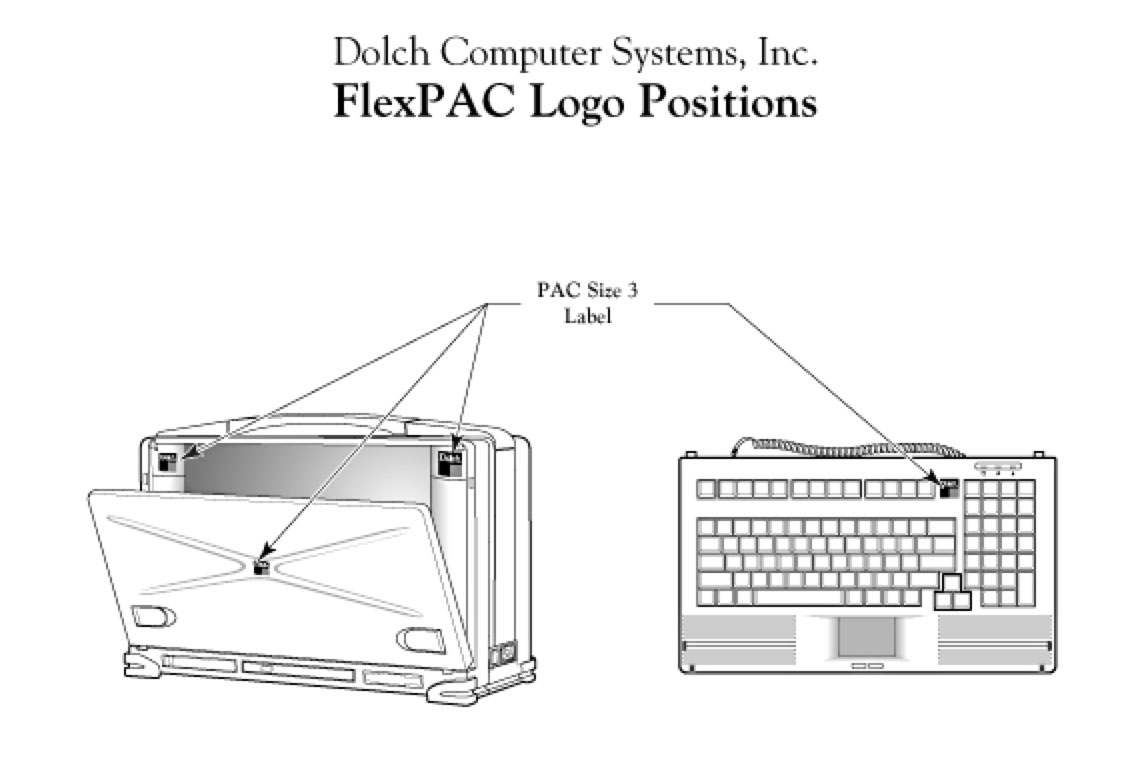 Dolch allowed customers with run-rate business to sutomize their FlexPAC's with their own logos and make the product their own. Cherri Nelson did the diagrams.