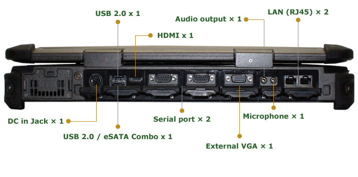 Rear connectivity of X500 - USB 2.0, USB 2.0/eSATA, HDMI, Serial port x2, External VGA, microphone, audio output, Dual Gigabit LAN RJ45's